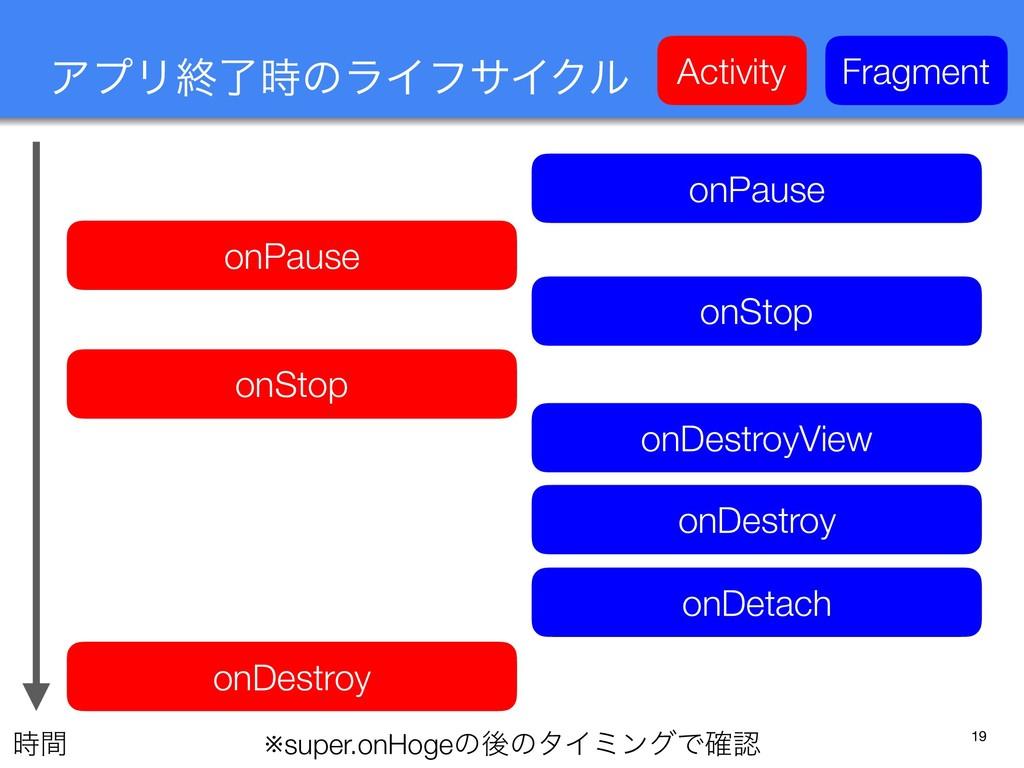 19 ΞϓϦऴྃͷϥΠϑαΠΫϧ onPause onPause onStop Activi...