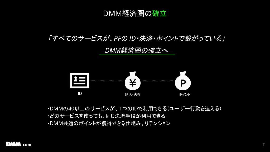 7 DMM経済圏の確立 「すべてのサービスが、PFの ID・決済・ポイントで繋がっている」 D...