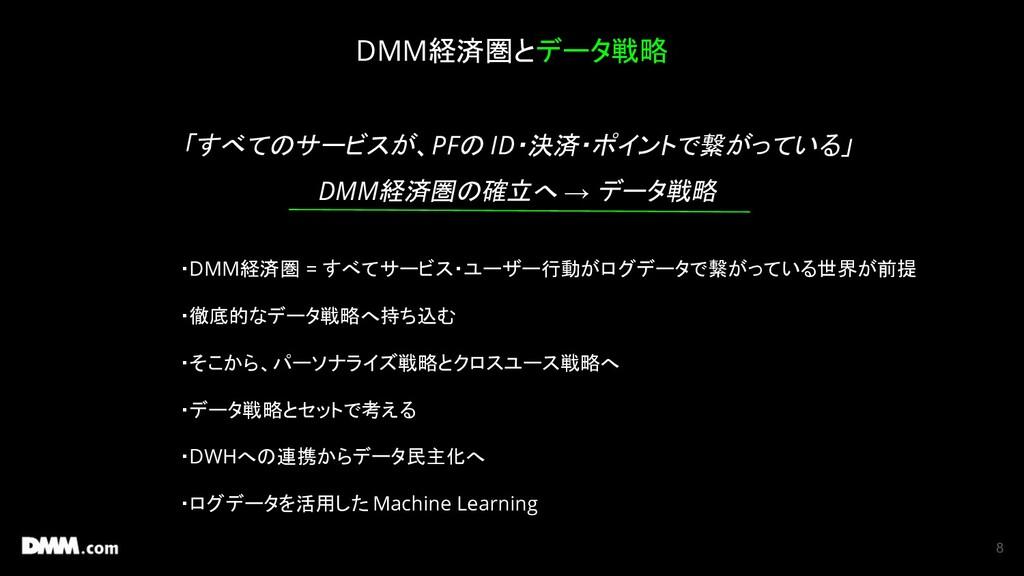 DMM経済圏とデータ戦略 ・DMM経済圏 = すべてサービス・ユーザー行動がログデータで繋がっ...