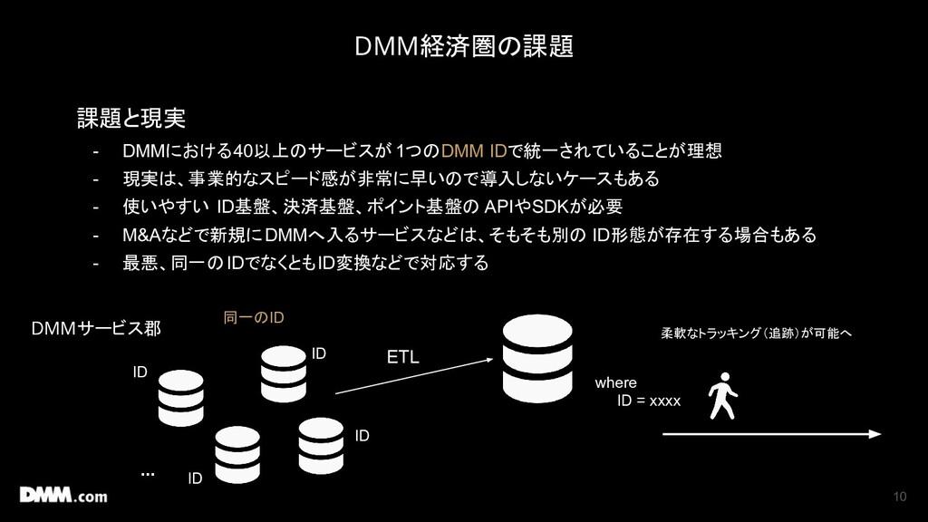 10 課題と現実 - DMMにおける40以上のサービスが1つのDMM IDで統一されていること...