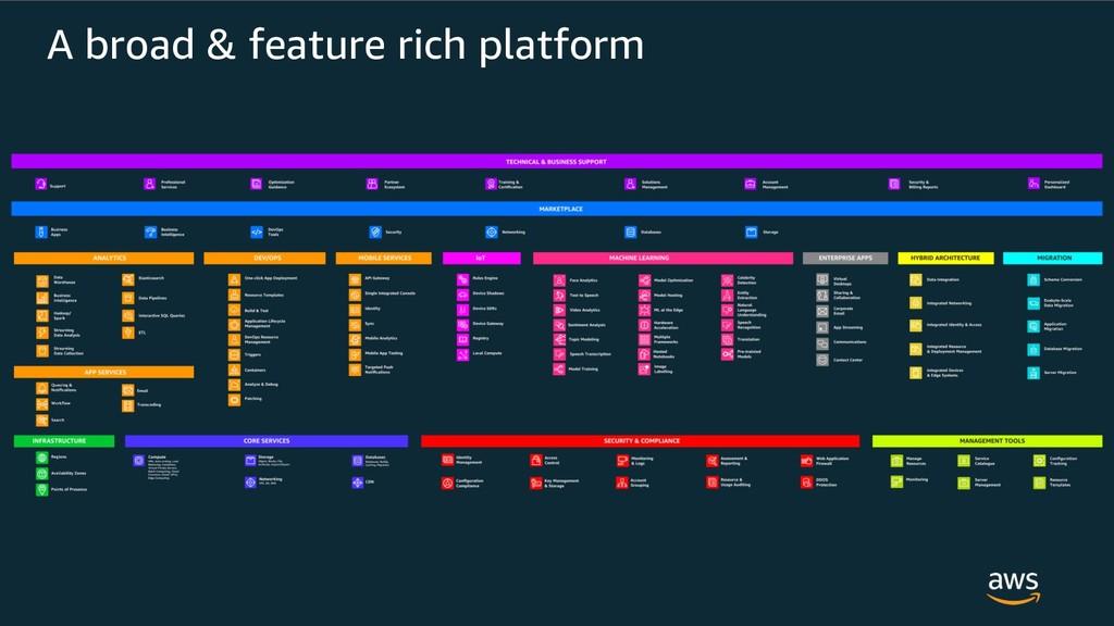 A broad & feature rich platform