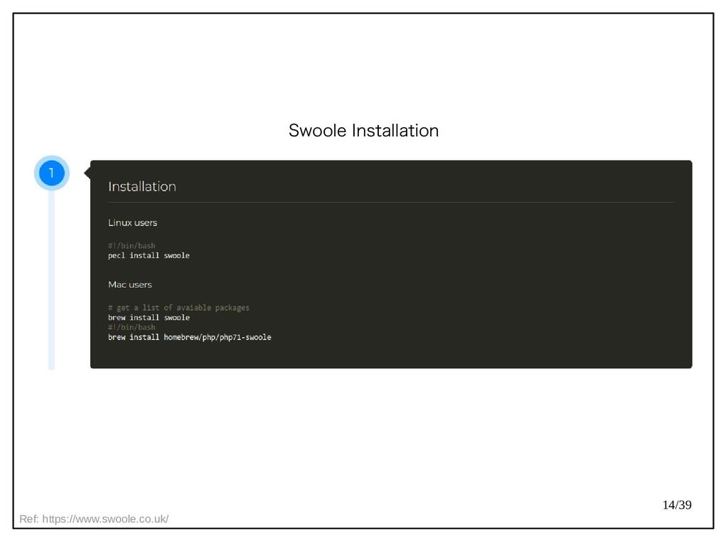 14/39 Swoole Installation Ref: https://www.swoo...