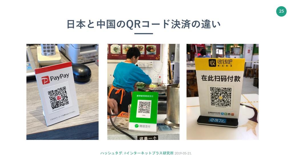 ハッシュタグ: #インターネットプラス研究所 2019-05-21. 25 ⽇本と中国のQRコ...