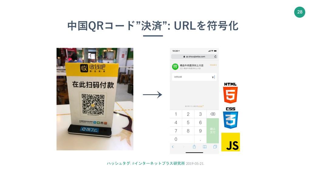 """ハッシュタグ: #インターネットプラス研究所 2019-05-21. 28 中国QRコード""""決..."""