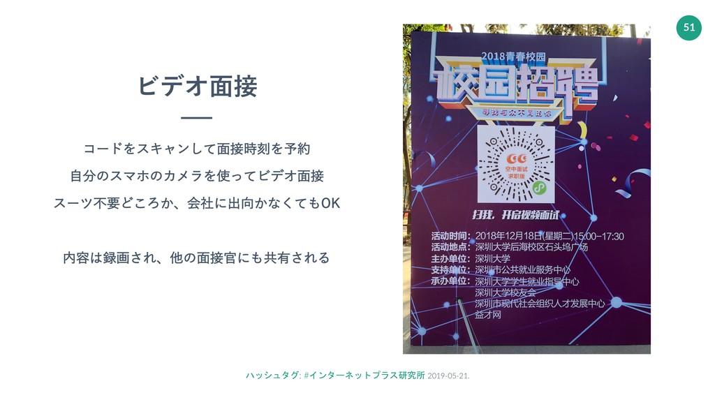 ハッシュタグ: #インターネットプラス研究所 2019-05-21. 51 ビデオ⾯接 コード...