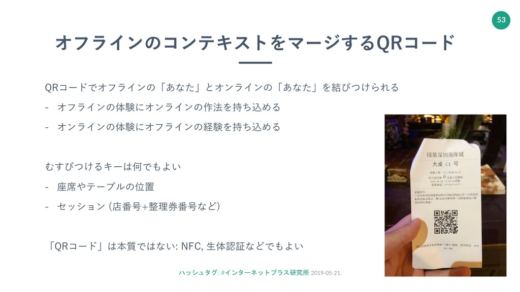 ハッシュタグ: #インターネットプラス研究所 2019-05-21. 53 オフラインのコンテ...