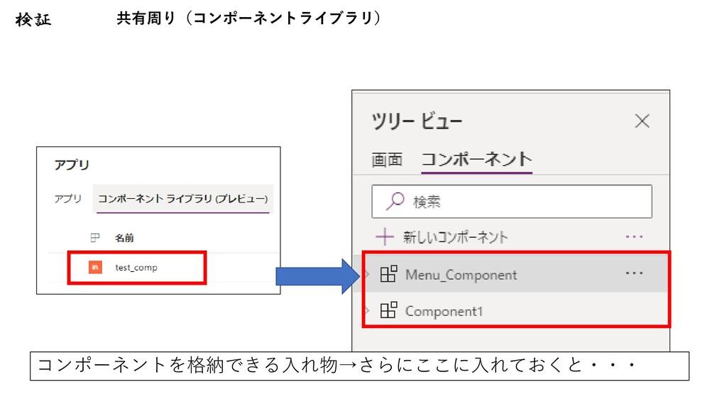 コンポーネントを格納できる入れ物→さらにここに入れておくと・・・ 検証 共有周り(コンポーネン...