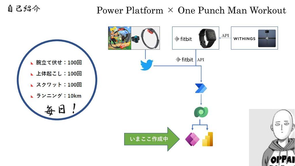 自己紹介 Power Platform × One Punch Man Workout いまこ...