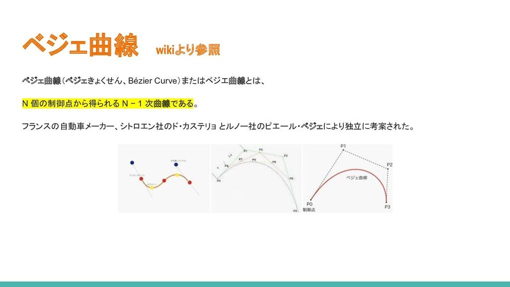 ベジェ曲線 wikiより参照 ベジェ曲線(ベジェきょくせん、Bézier Curve)またはベ...