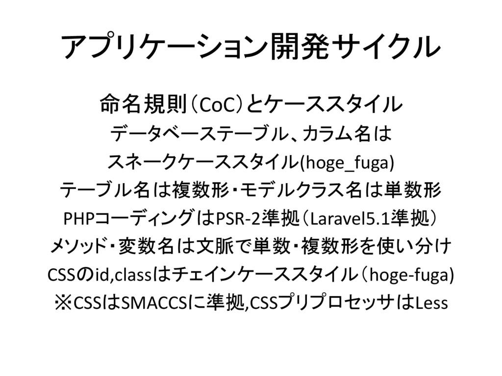 アプリケーション開発サイクル 命名規則(CoC)とケーススタイル データベーステーブル、カラム...