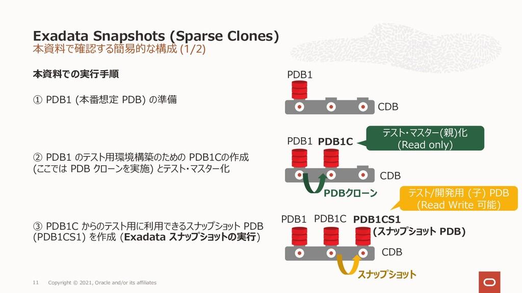本資料で確認する簡易的な構成 (1/2) 本資料での実⾏⼿順 ① PDB1 (本番想定 PDB...