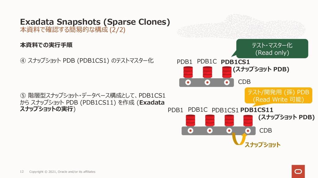 本資料で確認する簡易的な構成 (2/2) 本資料での実⾏⼿順 ④ スナップショット PDB (...