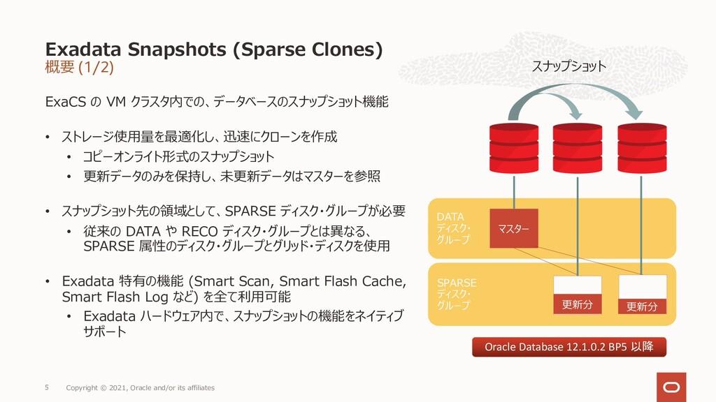 概要 (1/2) ExaCS の VM クラスタ内での、データベースのスナップショット機能 •...