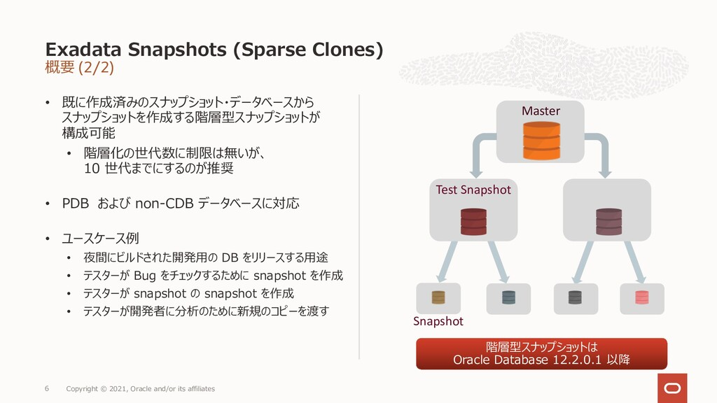概要 (2/2) • 既に作成済みのスナップショット・データベースから スナップショットを作成...