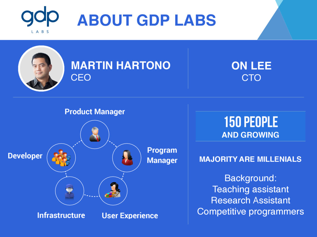 MARTIN HARTONO CEO ON LEE CTO Product Manager U...