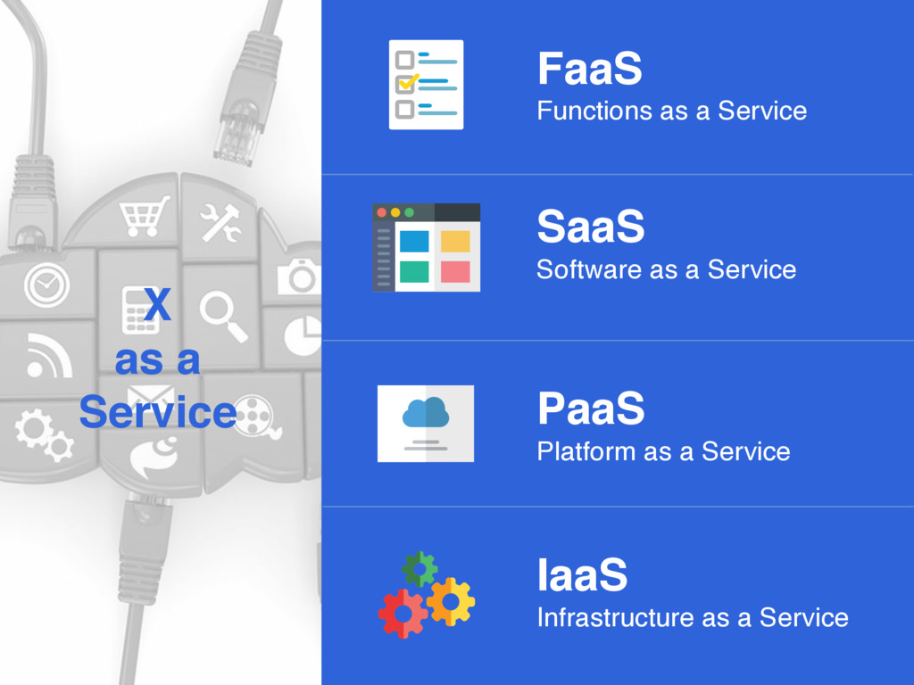 X as a Service FaaS Functions as a Service SaaS...