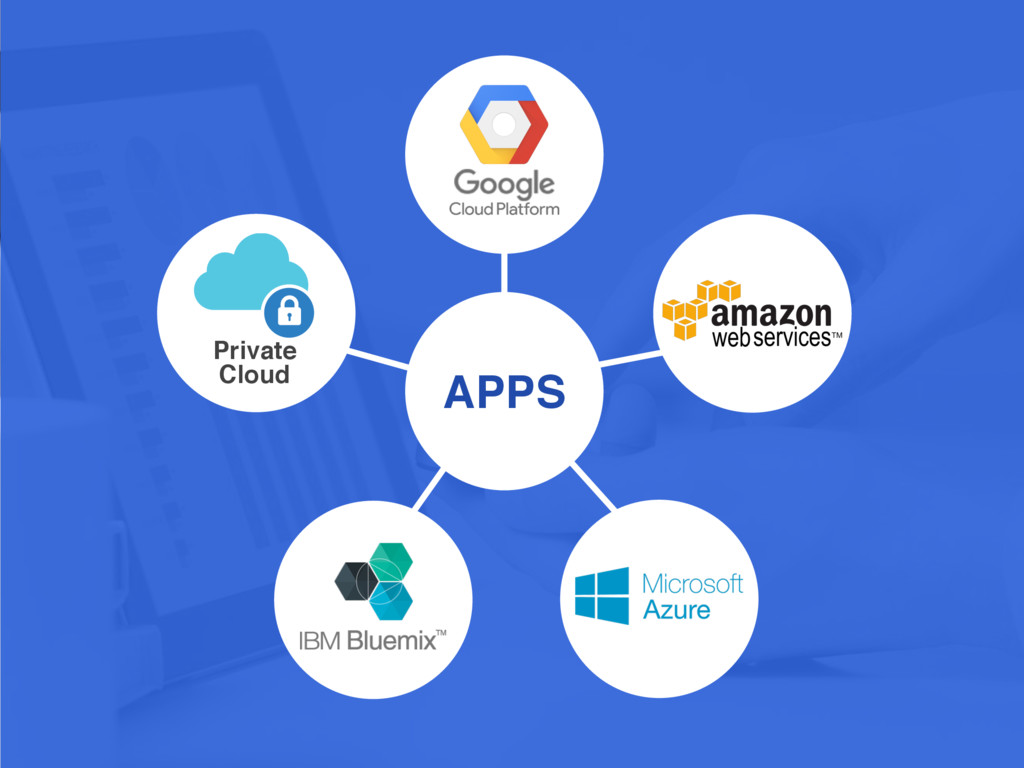 APPS Private Cloud