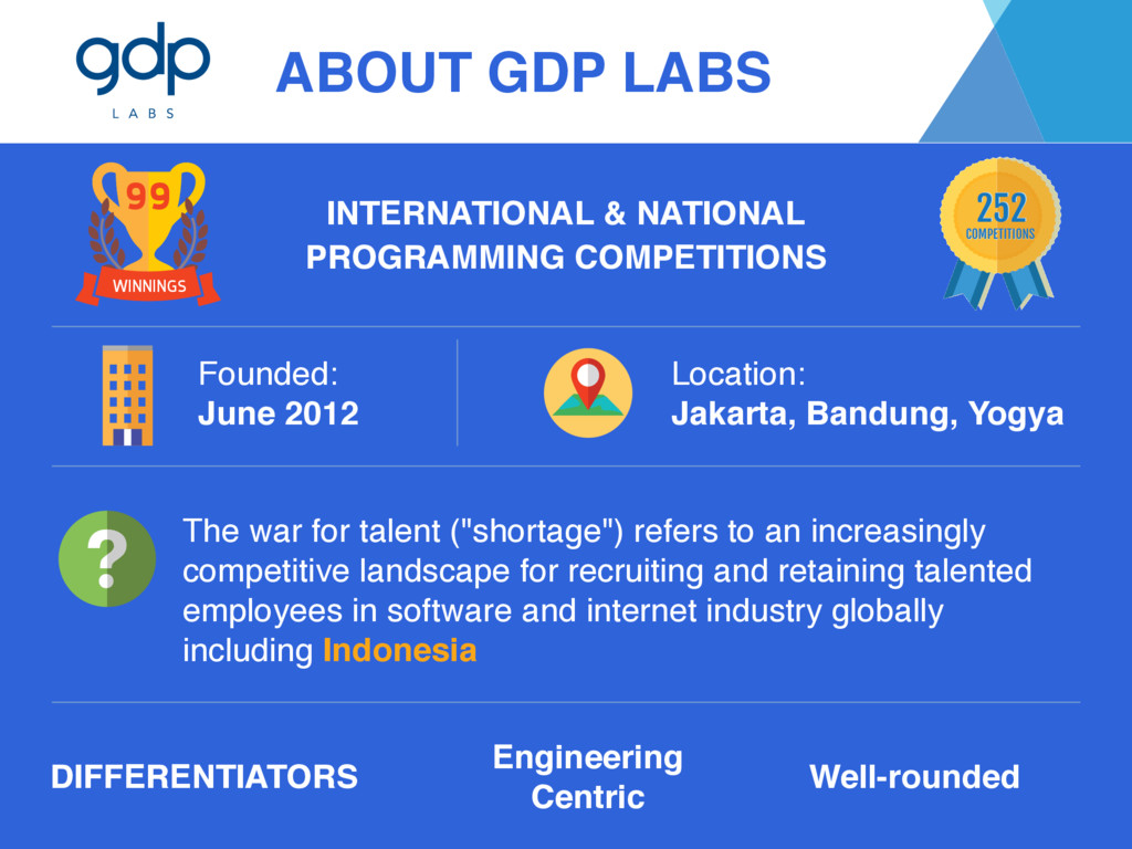 "ABOUT GDP LABS The war for talent (""shortage"") ..."