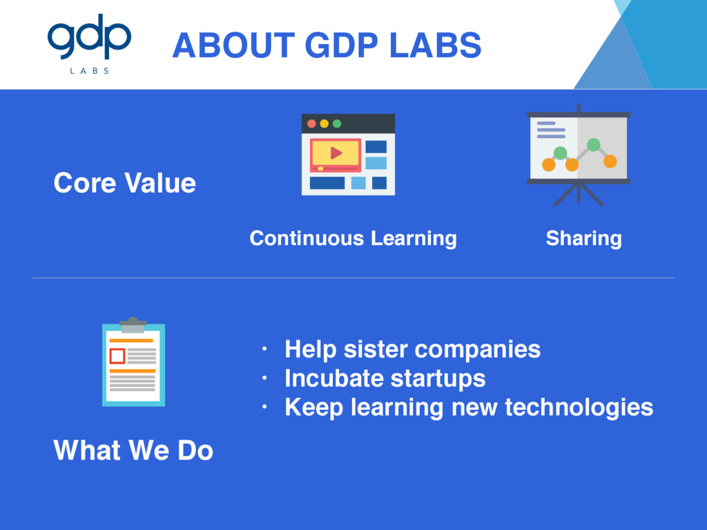 ABOUT GDP LABS Core Value Continuous Learning S...
