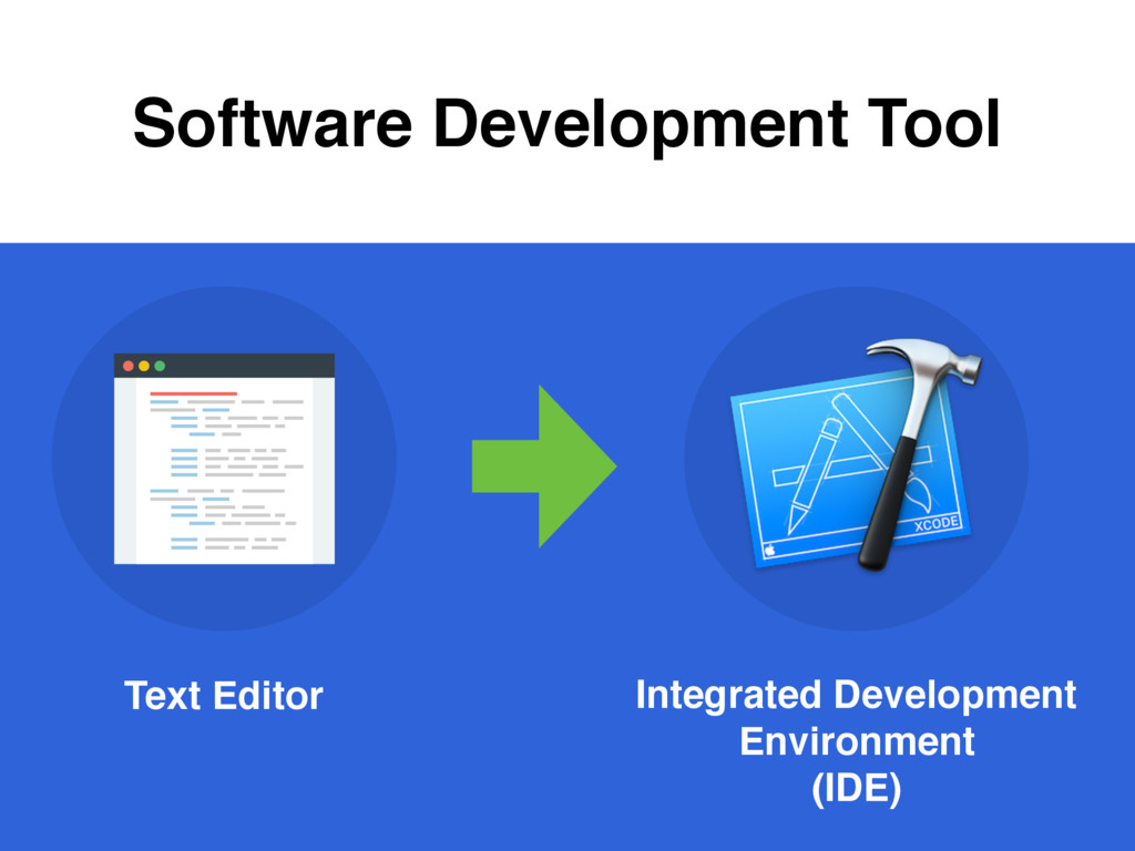 Software Development Tool Text Editor Integrate...