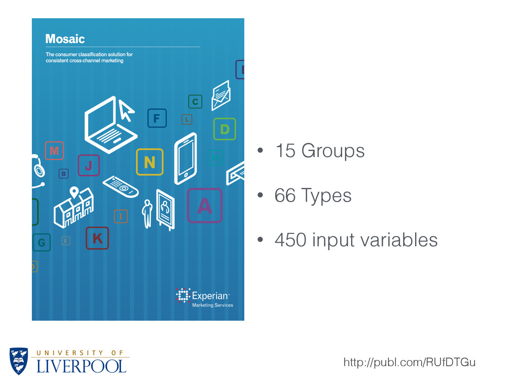 • 15 Groups • 66 Types • 450 input variables ht...