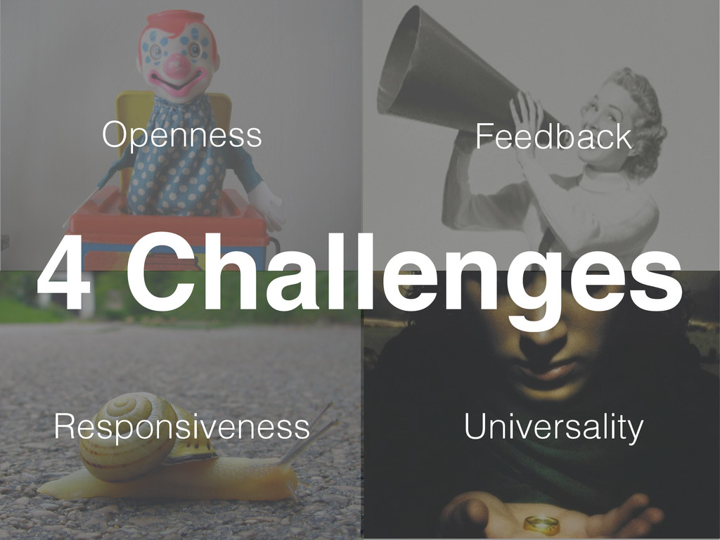 4 Challenges Openness Feedback Responsiveness U...