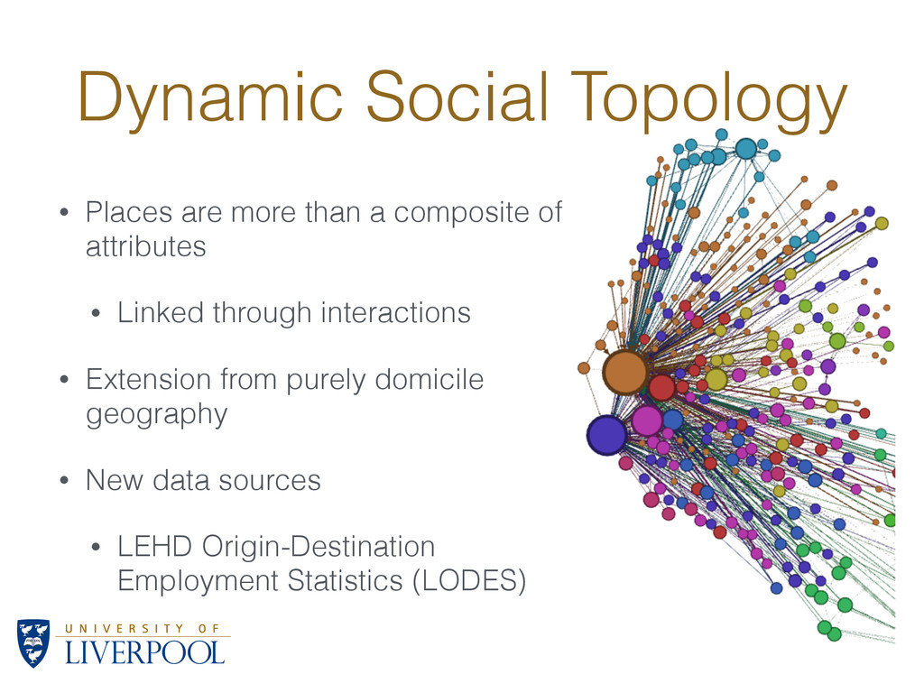 Dynamic Social Topology • Places are more than ...