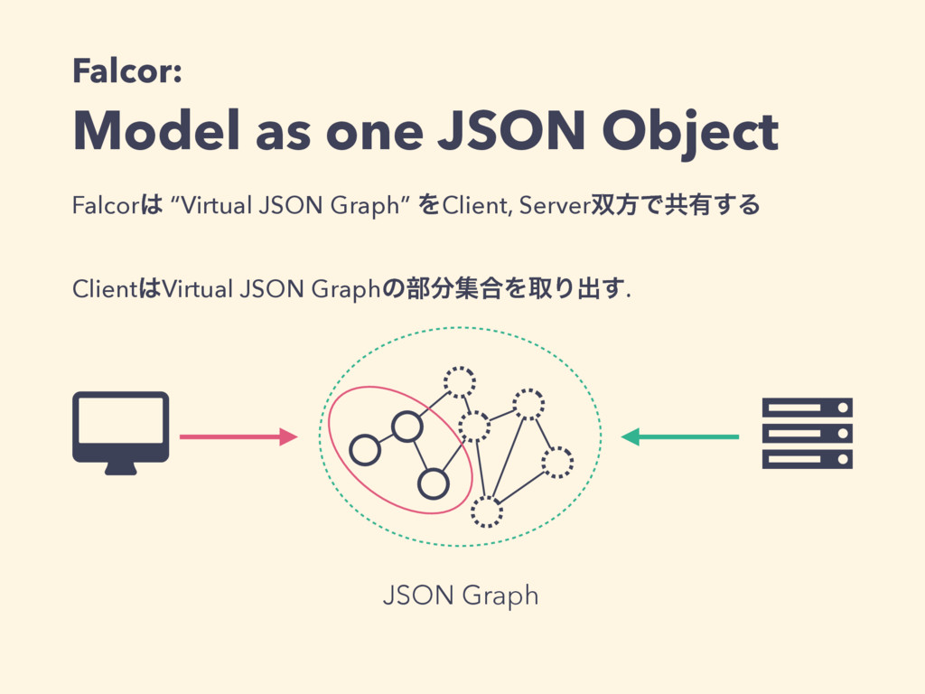 "Falcor ""Virtual JSON Graph"" ΛClient, ServerํͰ..."