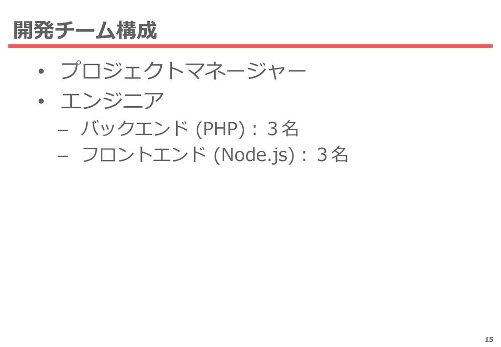 開発チーム構成 • プロジェクトマネージャー • エンジニア – バックエンド (PHP):3...