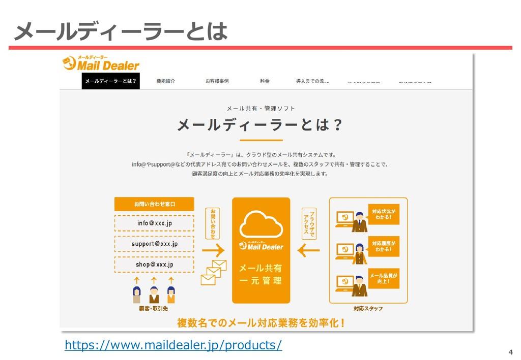 4 https://www.maildealer.jp/products/ メールディーラーとは