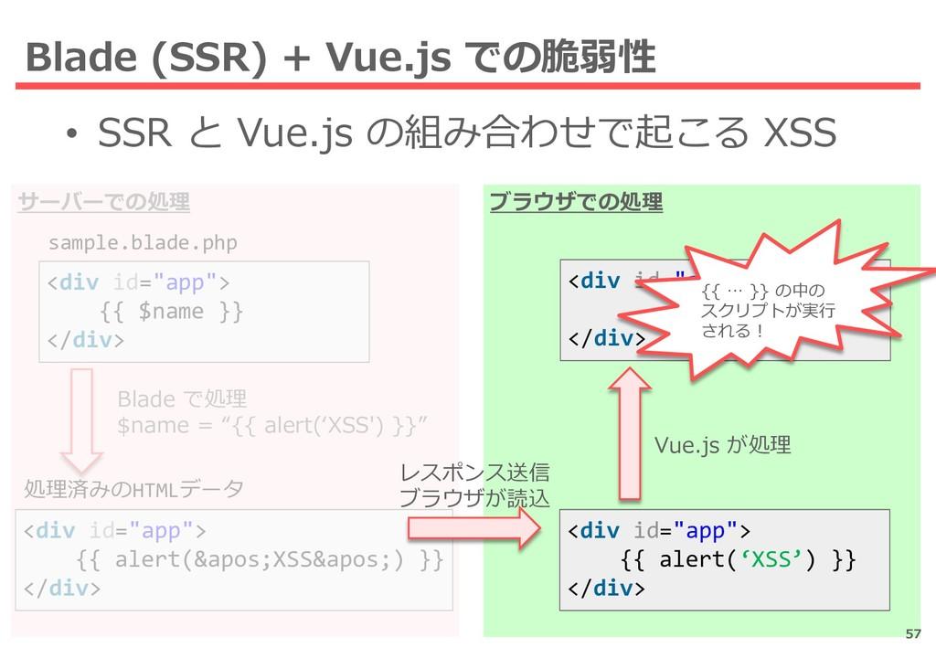 • SSR と Vue.js の組み合わせで起こる XSS サーバーでの処理 ブラウザでの処理...