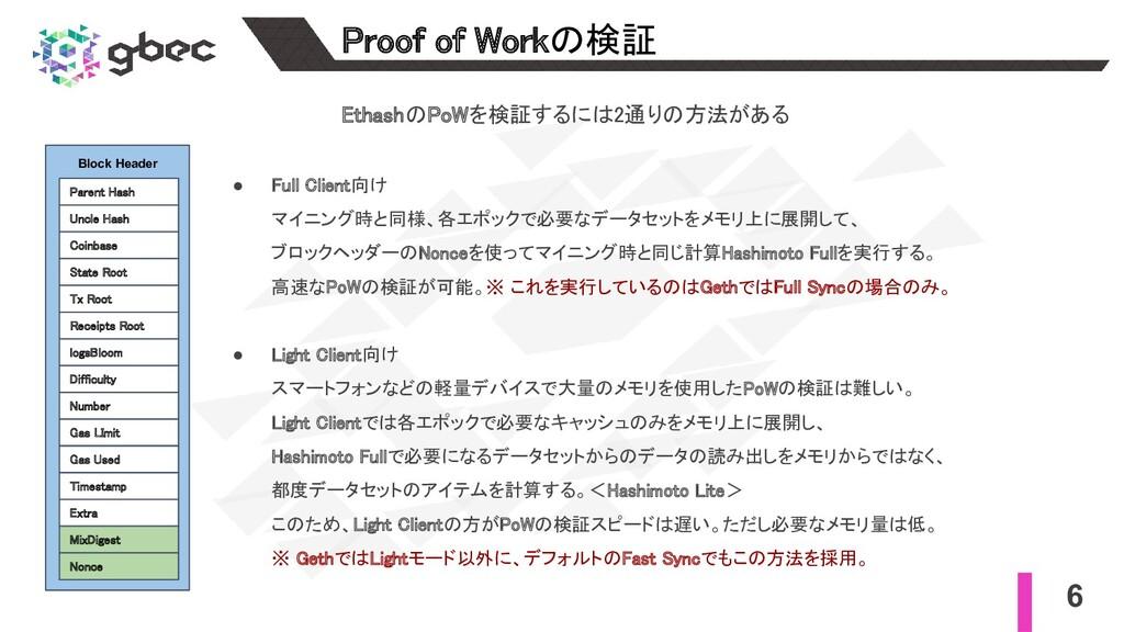 Block Header 6 Proof of Workの検証 EthashのPoWを検証す...