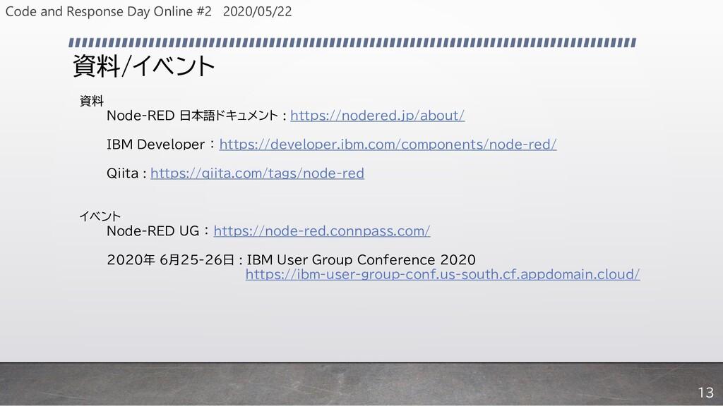 資料/イベント 資料 Node-RED 日本語ドキュメント : https://nodered...