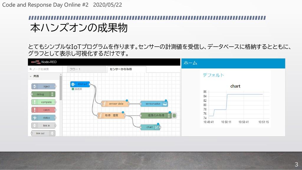 本ハンズオンの成果物 とてもシンプルなIoTプログラムを作ります。センサーの計測値を受信し、デ...