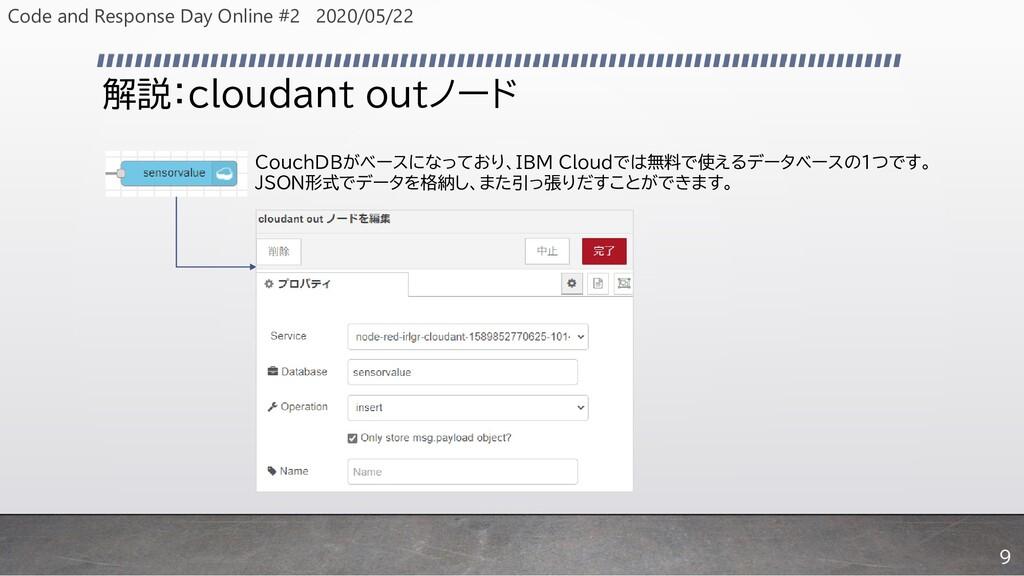 解説:cloudant outノード CouchDBがベースになっており、IBM Cloudで...