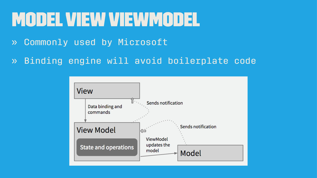 Model View ViewModel » Commonly used by Microso...