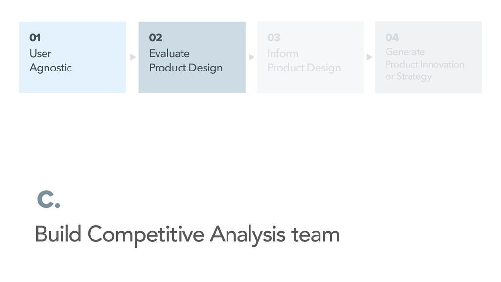 01 User Agnostic 02 Evaluate Product Design C. ...