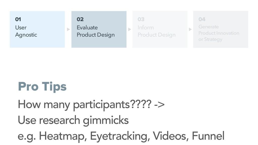 01 User Agnostic 02 Evaluate Product Design Pro...