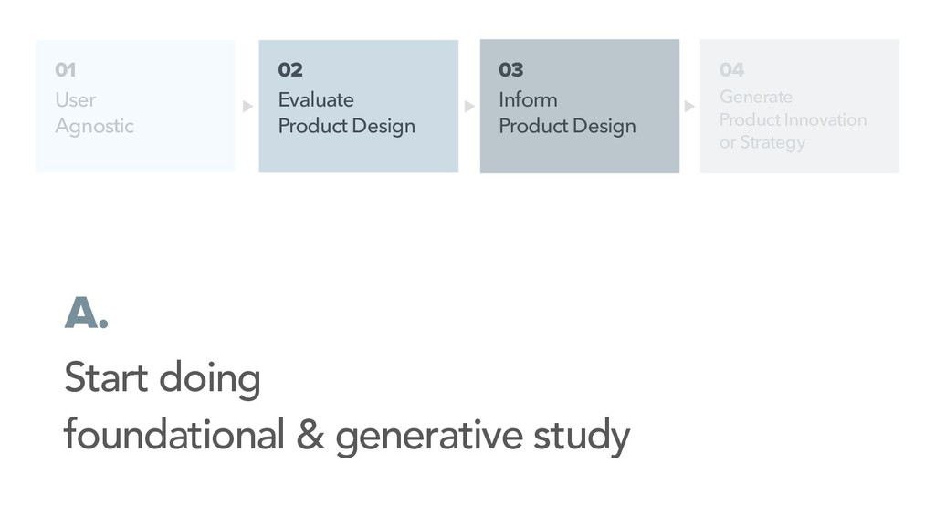 01 User Agnostic 02 Evaluate Product Design A. ...
