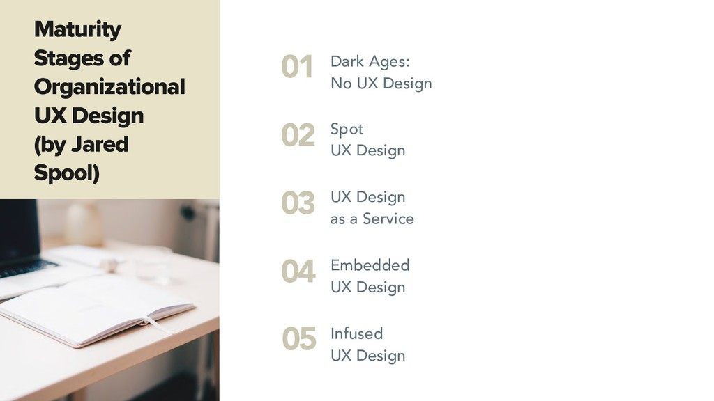 Maturity Stages of Organizational UX Design (by...