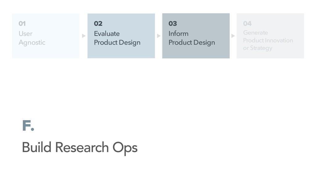 01 User Agnostic 02 Evaluate Product Design F. ...