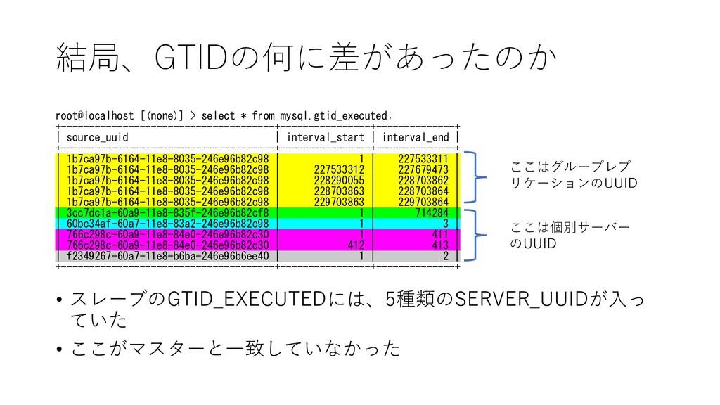 結局、GTIDの何に差があったのか root@localhost [(none)] > sel...