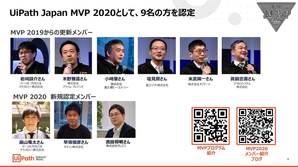 3 UiPath Japan MVP 2020として、9名の方を認定 畠山竜太さん 早坂俊彦さ...