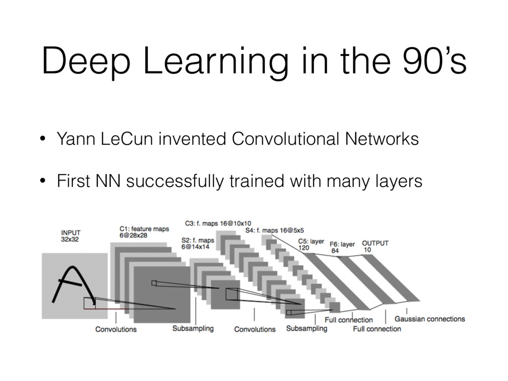 Deep Learning in the 90's • Yann LeCun invented...