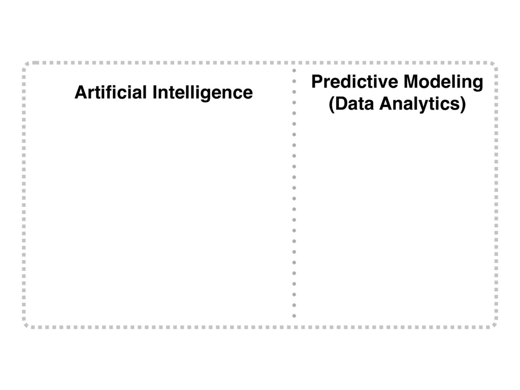 Artificial Intelligence Predictive Modeling (Dat...