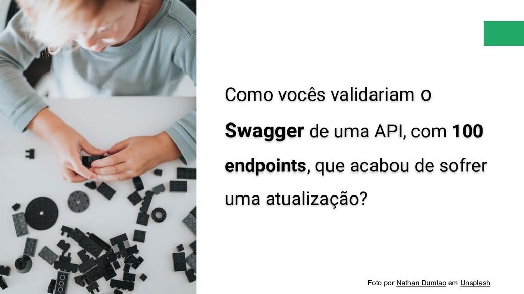Como vocês validariam o Swagger de uma API, com...