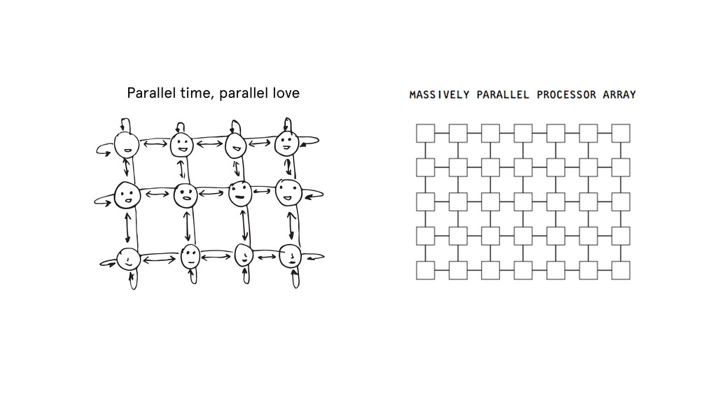 Parallel time, parallel love