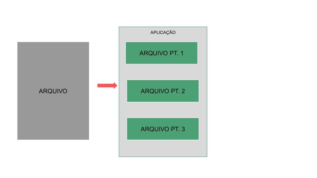 APLICAÇÃO ARQUIVO ARQUIVO PT. 1 ARQUIVO PT. 2 A...