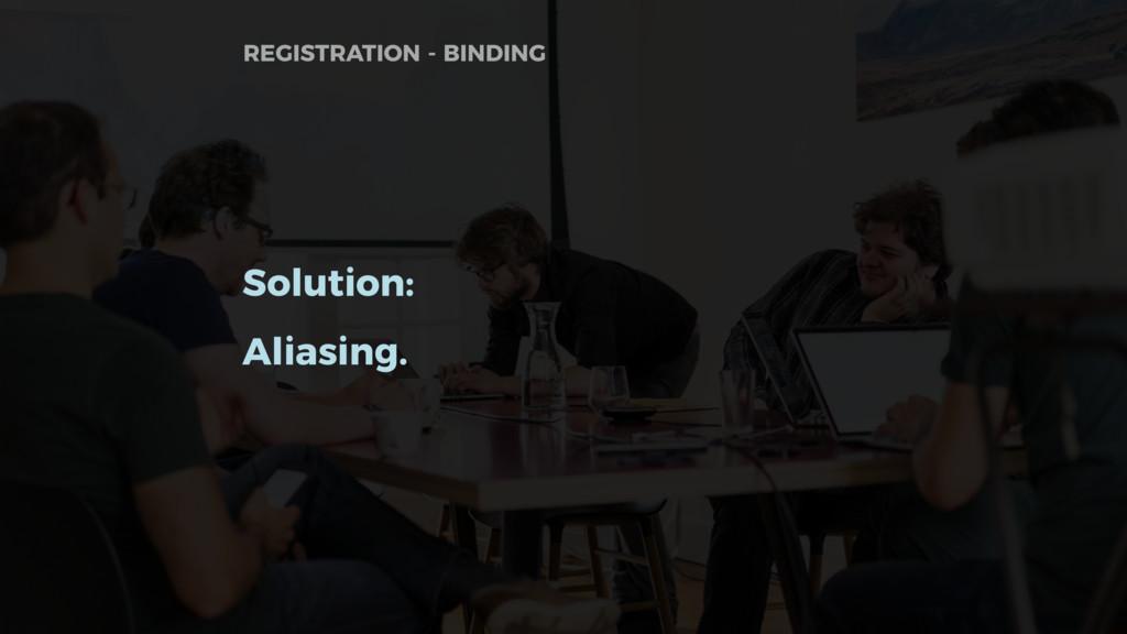 Solution: Aliasing. REGISTRATION - BINDING