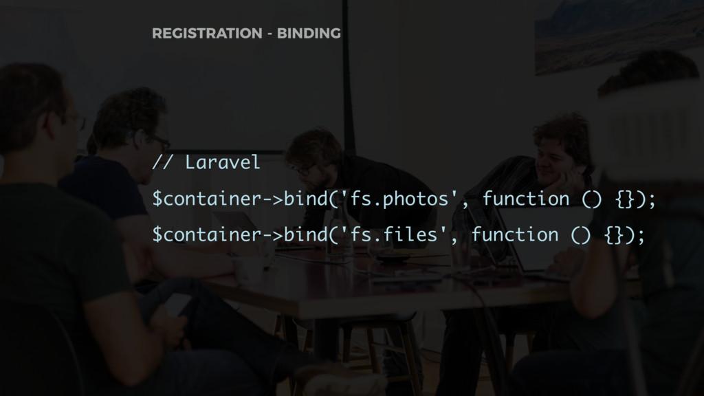 // Laravel $container->bind('fs.photos', functi...